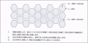 60ナノの六方晶のガラス被膜
