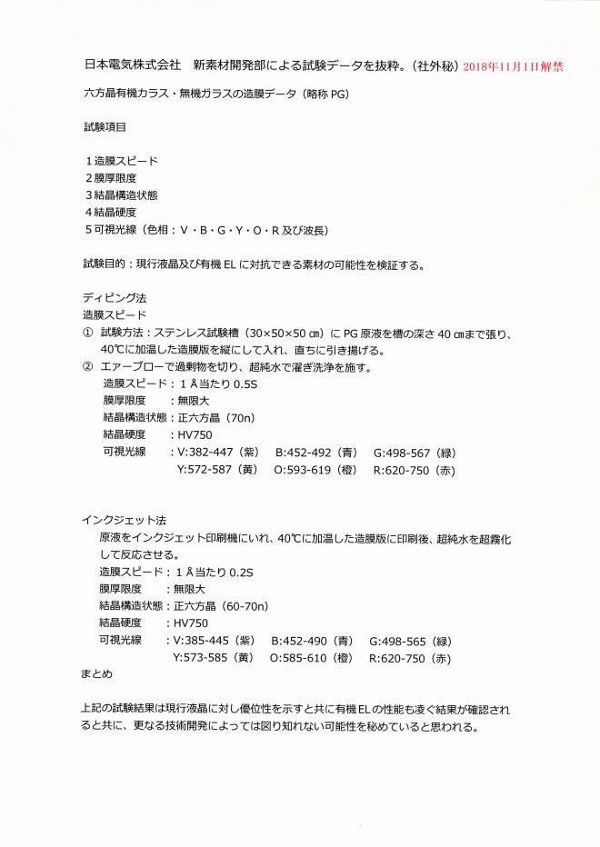 日本電気㈱試験データ